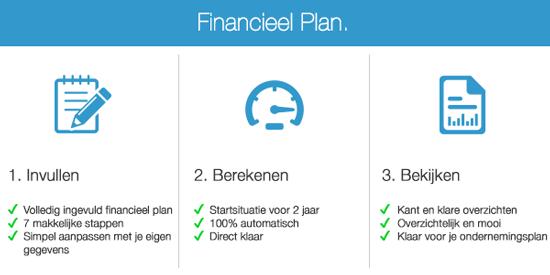 financieel plan ondernemingsplan